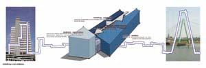Sarah netten architektur visualisierung und webdesign for Raumgestaltung analyse